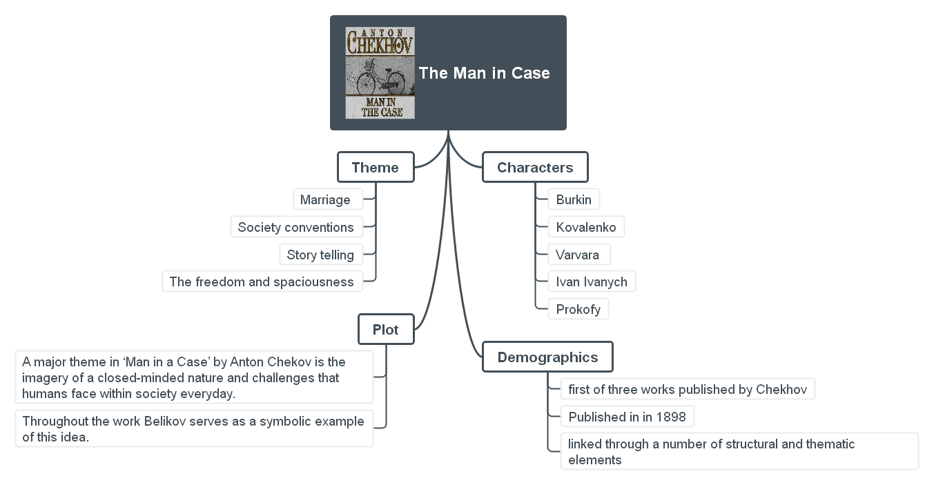 the-man-in-case