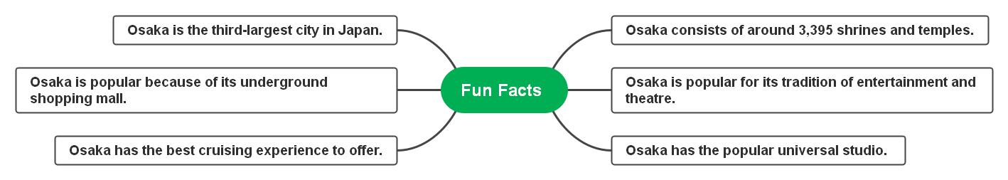 fun-facts-osaka