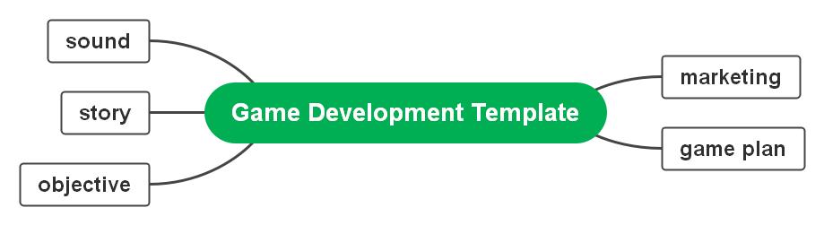 game development template