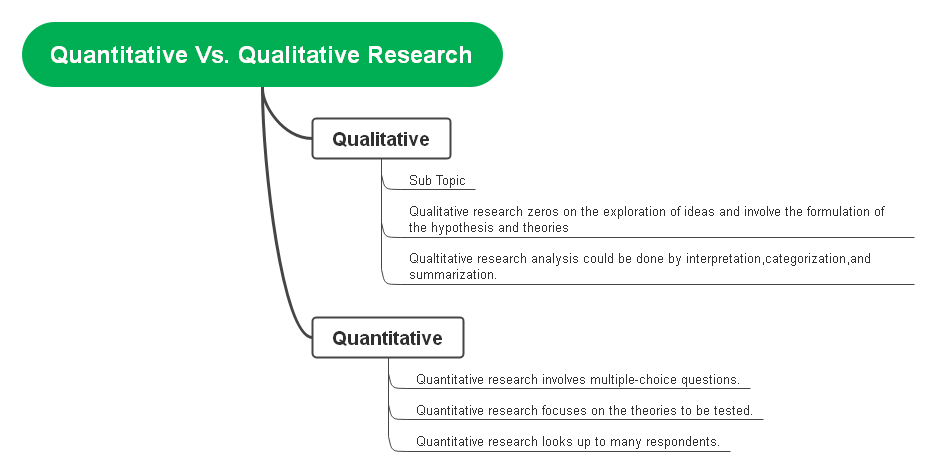 quantitative-research-vs-qualititative